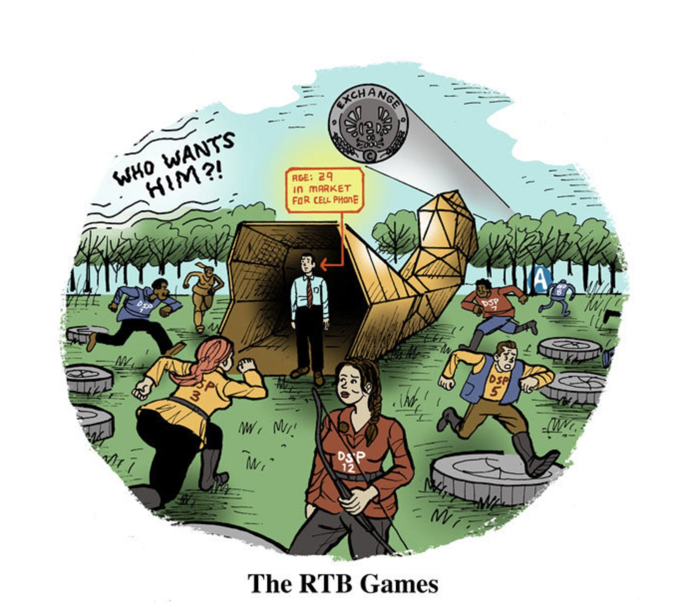 The Real Time Bidding game