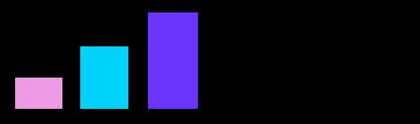 Upify Logo