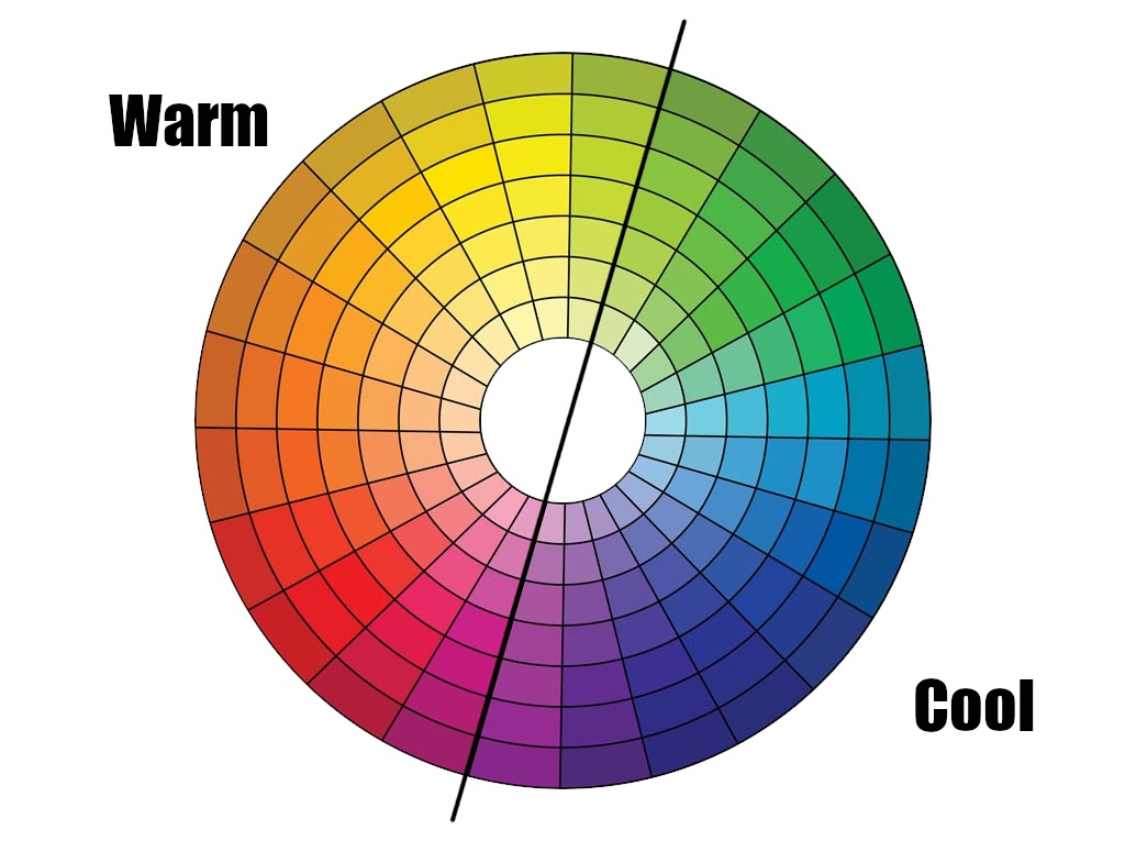 The physiological side of colors