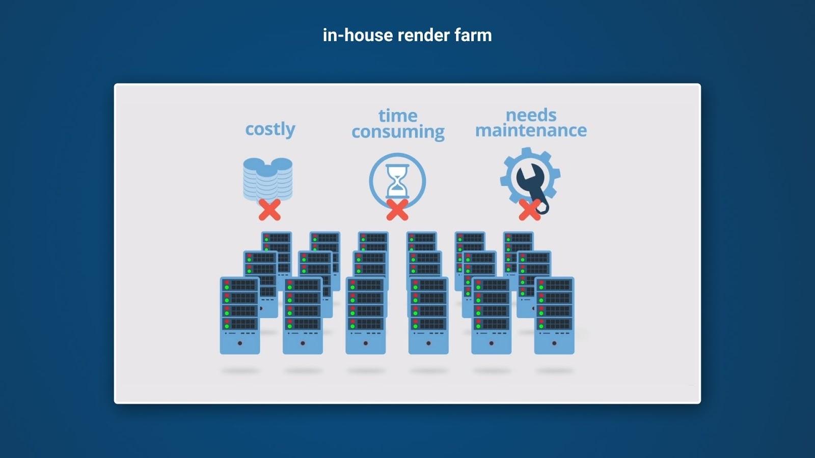 in-house render farm