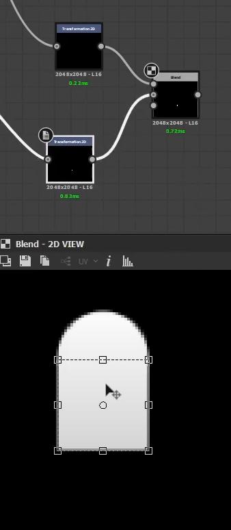 2D View