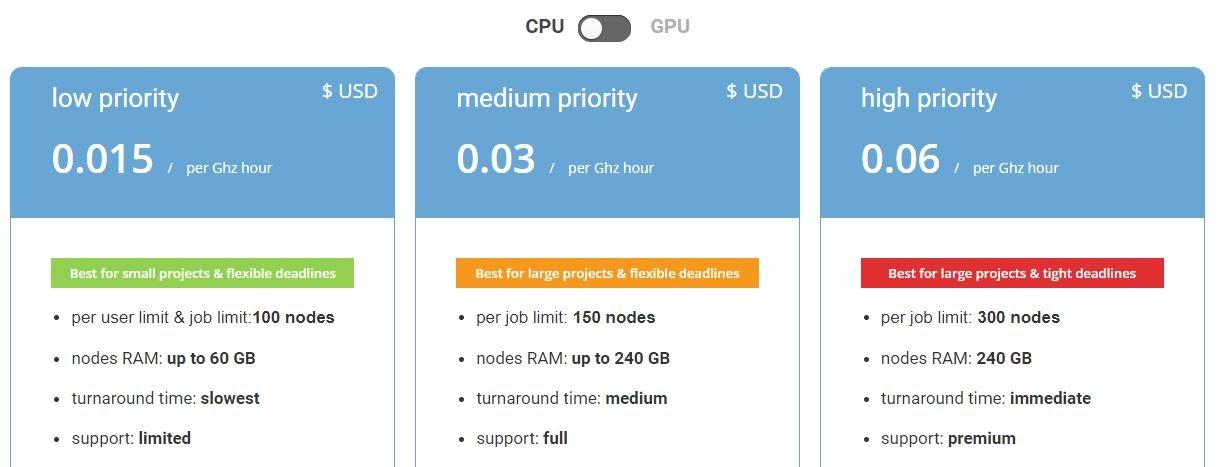 CPU pricing plans on GarageFarm