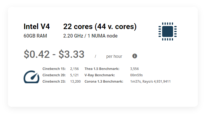 node specification and price per hour on GarageFarm