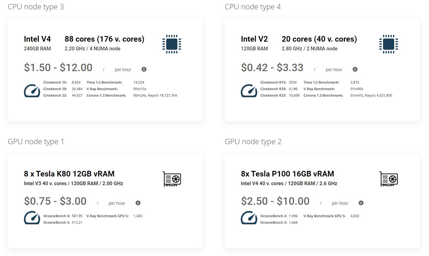 node types and cost per node hour on GarageFarm