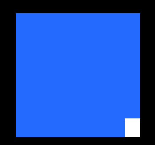 Blue icon clock image