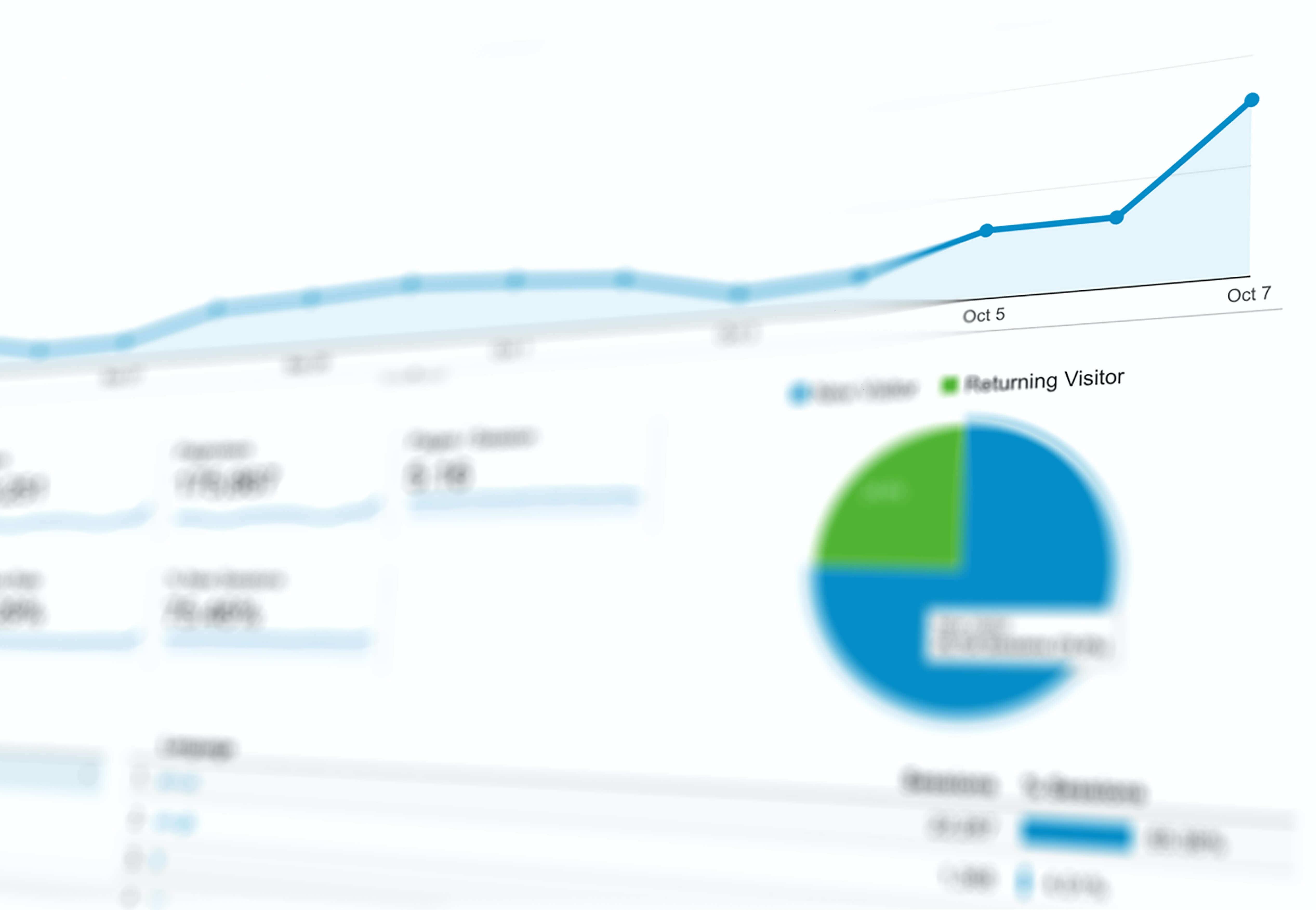 Pie Chart & Stats