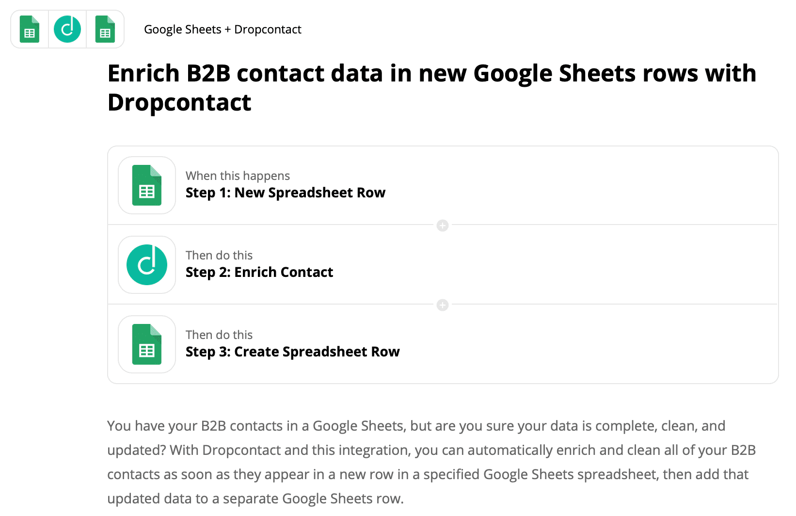 Enrich your B2B contacts directly in Google Sheet with Dropcontact and Zapier