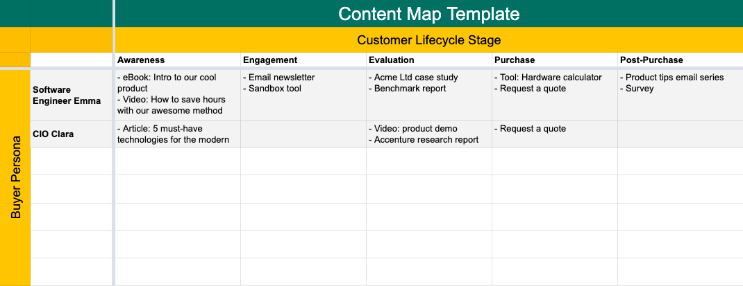 Content Map Template