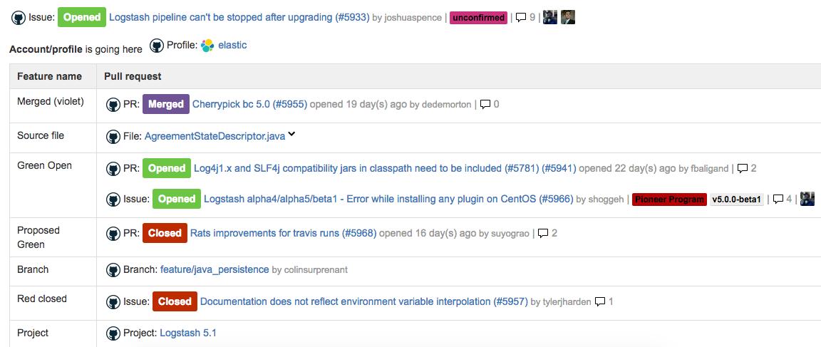 GitHub links for Confluence