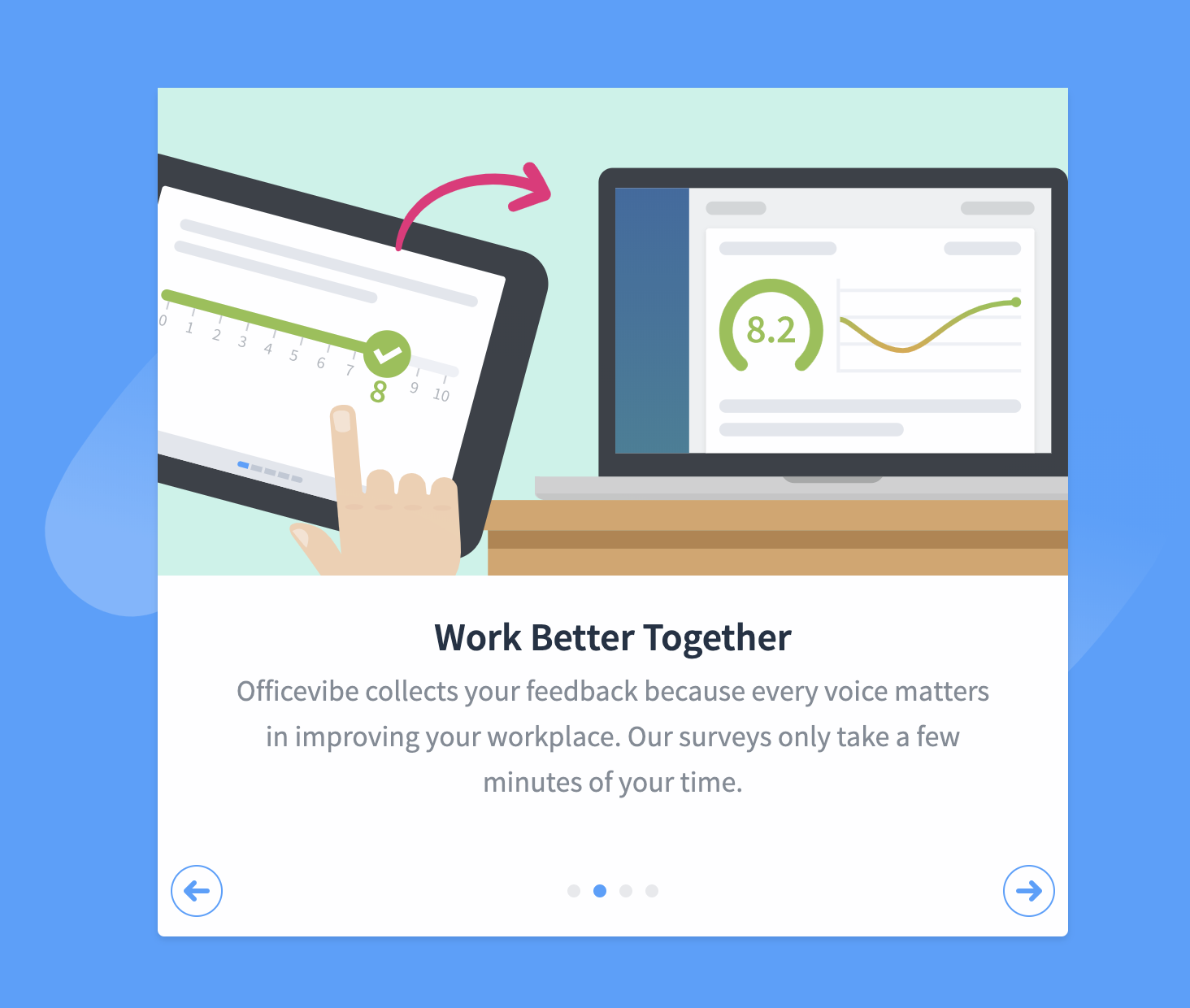 Read on how to integrate GitHub with Confluence to increase team velocity and transparency