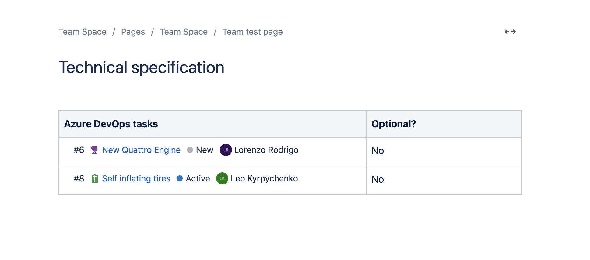 Gain visibility on Azure DevOps tasks