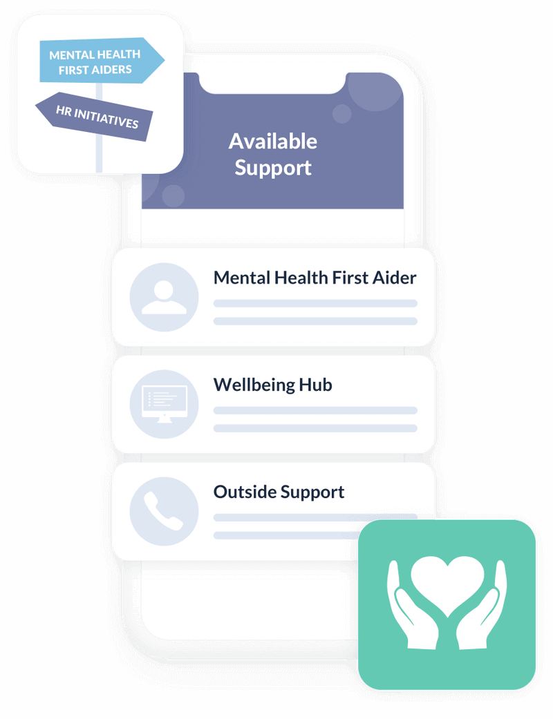 Ensure your colleagues have the right support when they need it most.