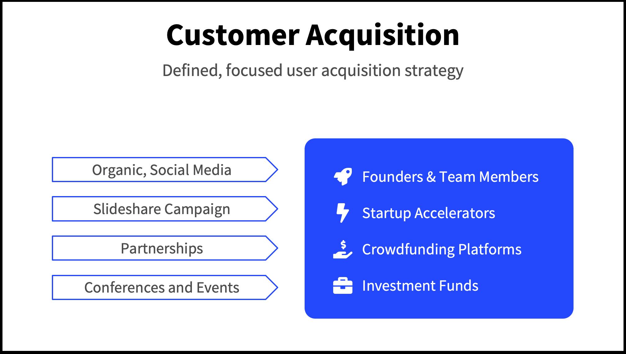 Customer Aquisition Slide Example
