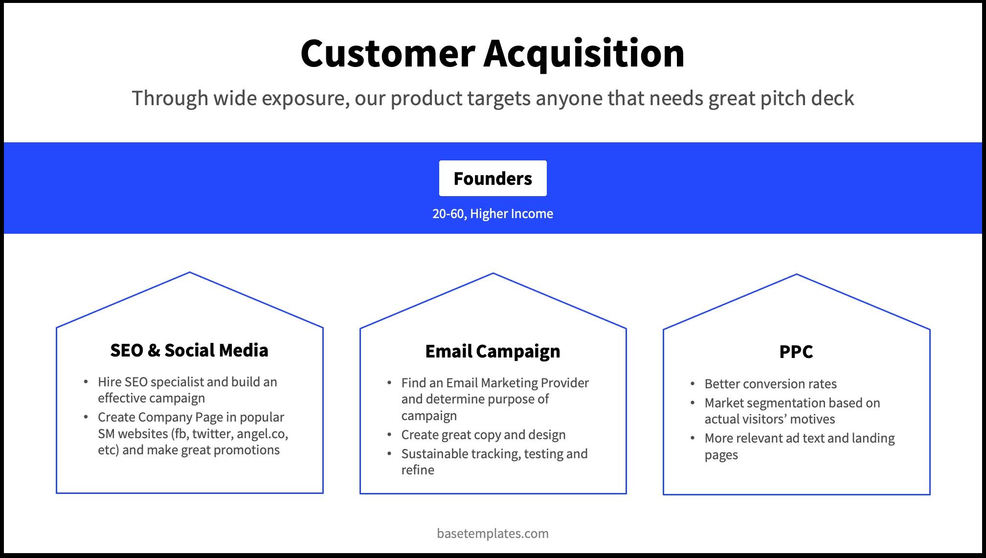Slide Option Customer Aquisition