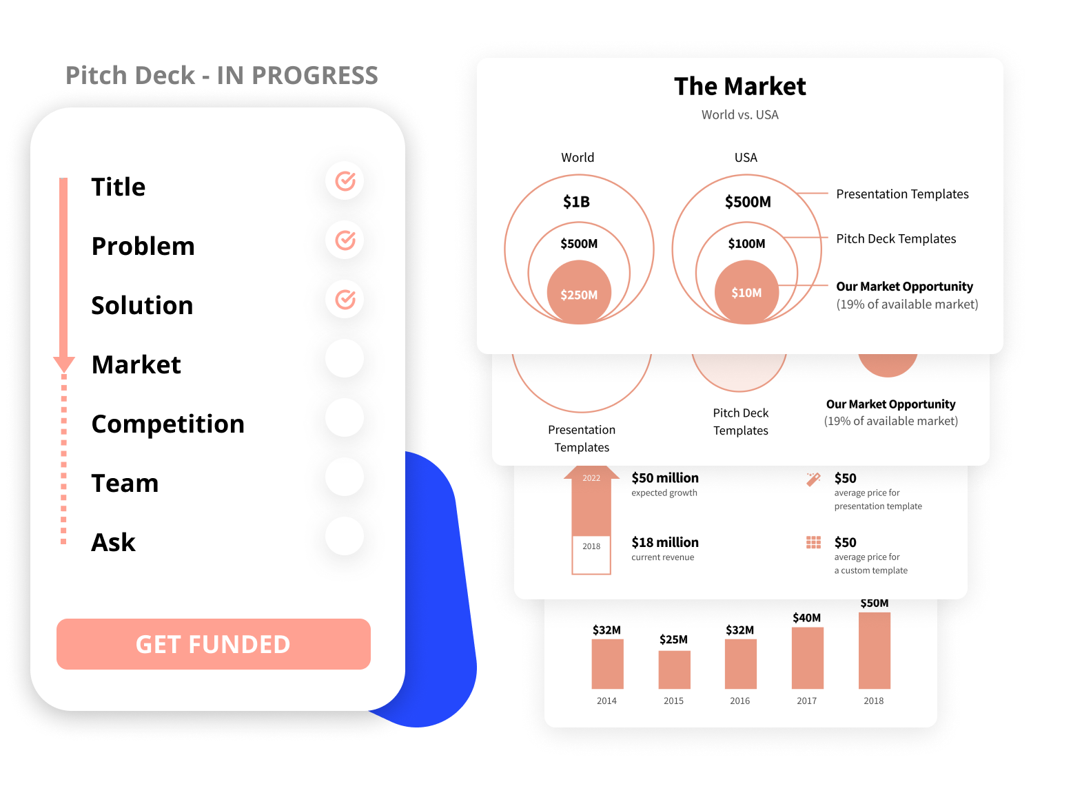 Structure of the figma pitch deck