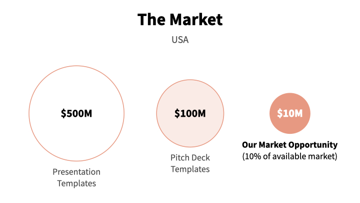 Salmon Pitch Deck Template Market Slide