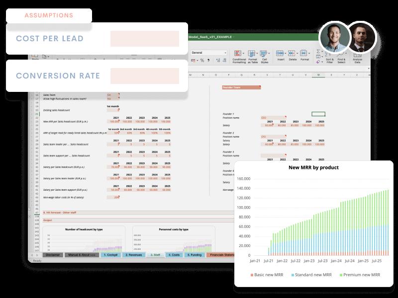 Financial Plan / Model Startup Template
