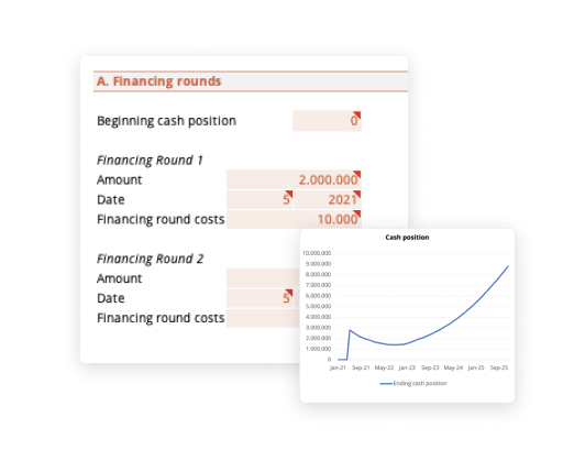 Rundway and Fundraising in Financial Plan