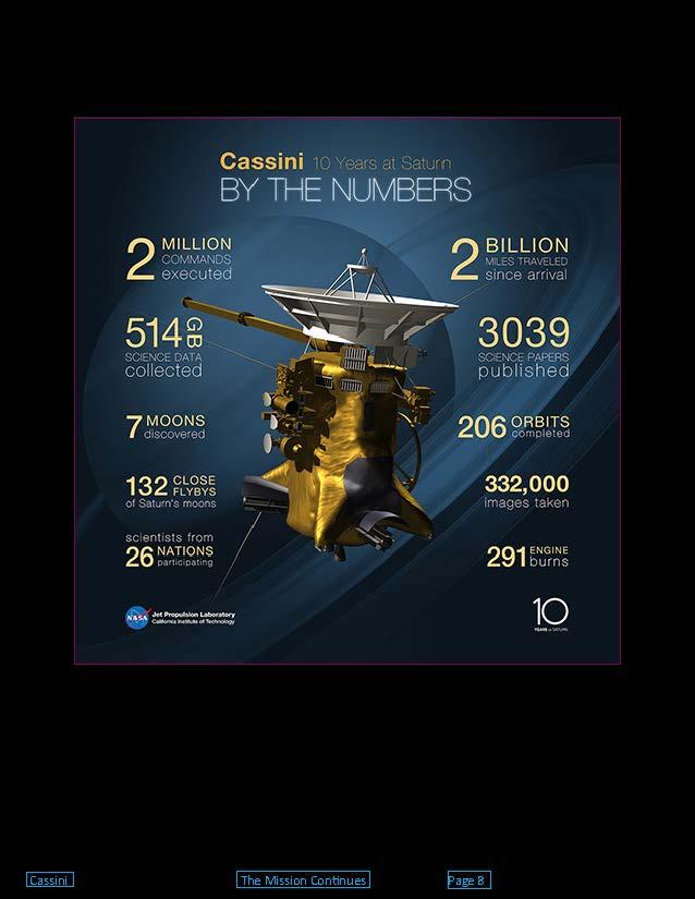 Cassini magazine article layout page