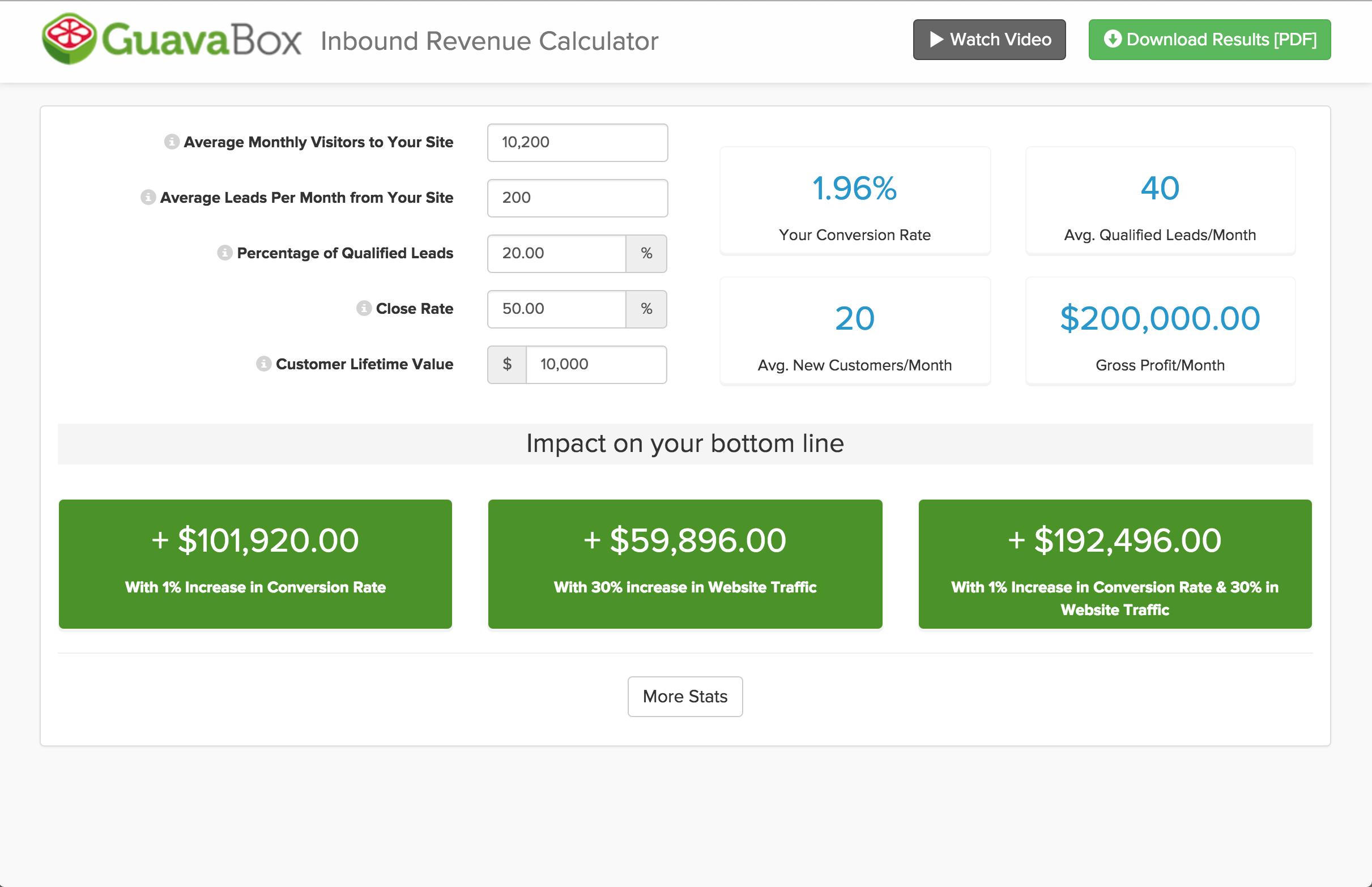 inbound-revenue-calculator.png