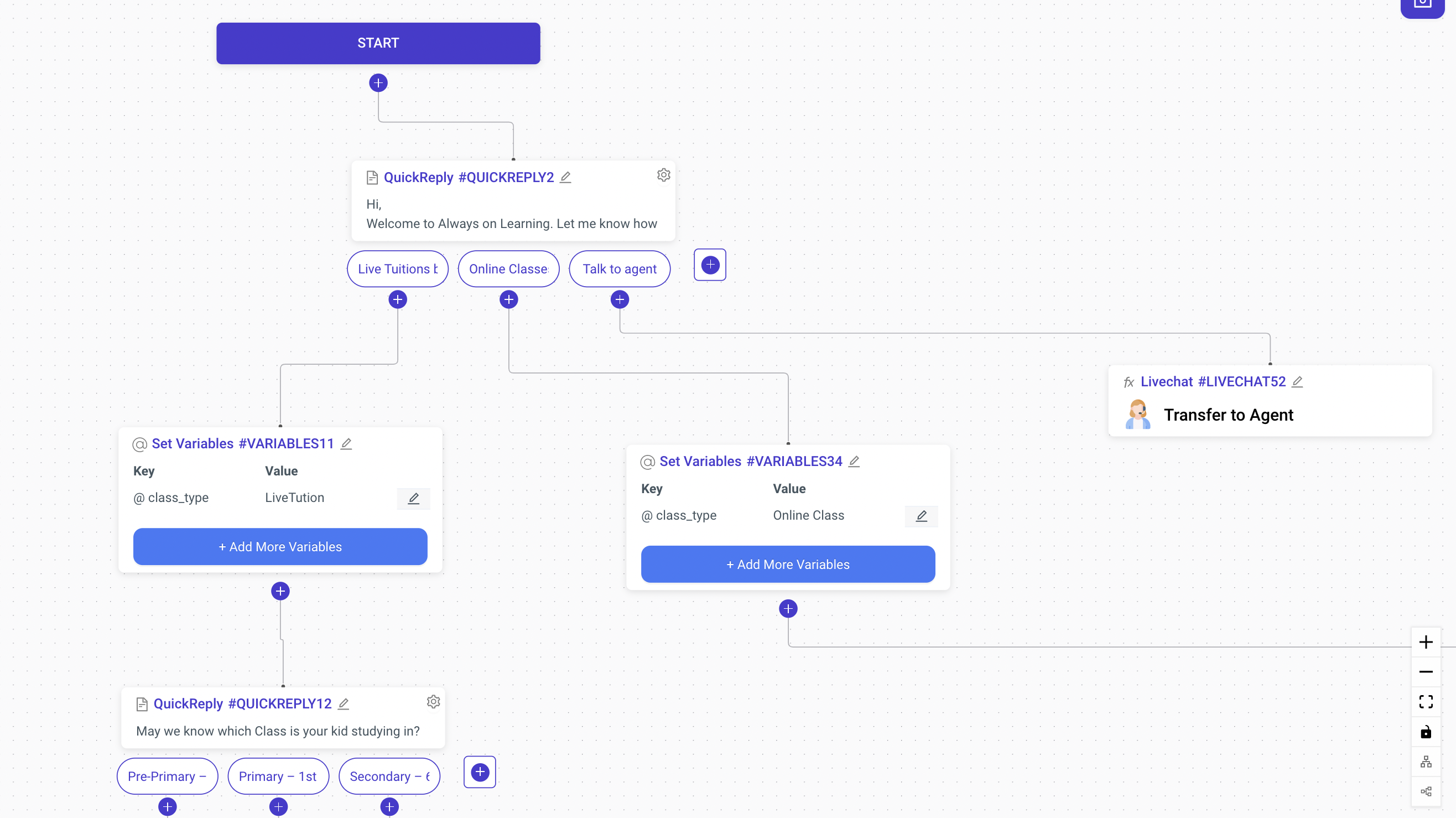 Konverse AI No Code Bot Builder Platform