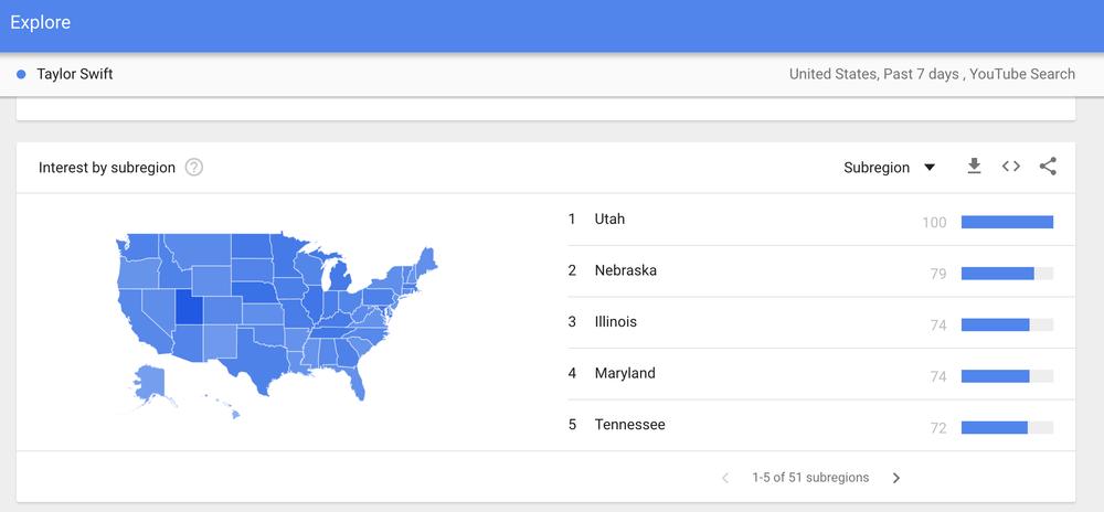 ferramentas de marketing Google-Trends dashboards