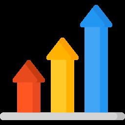 Balanced Socrecard BSC | Aprendizagem e Crescimento