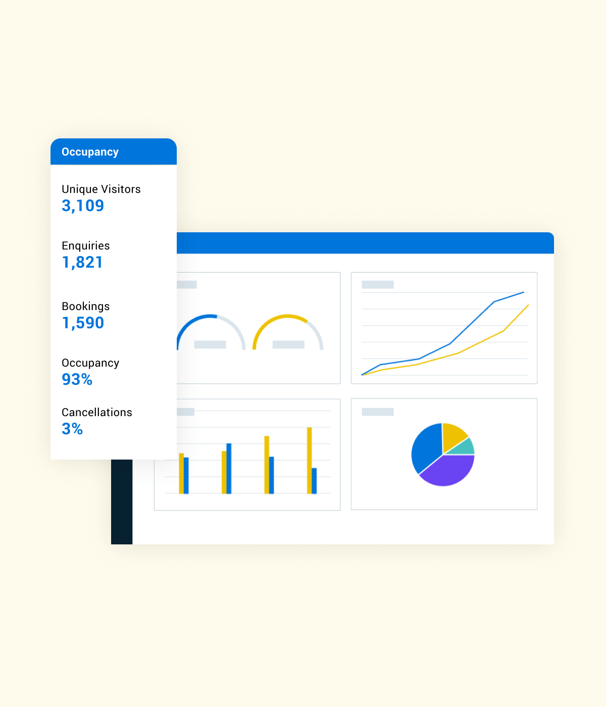 StarRez Dashboards, Reporting & Analytics