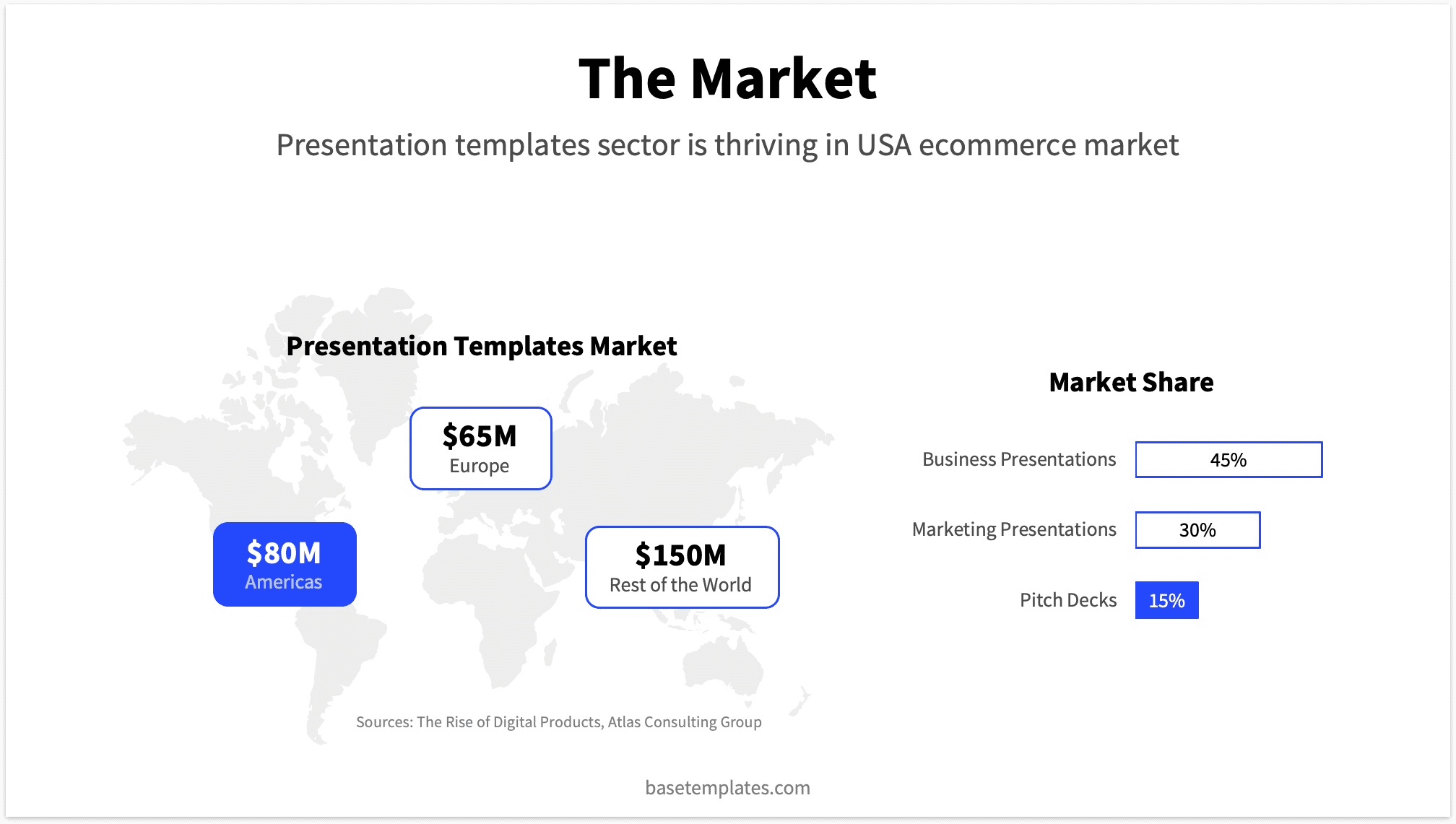 Market slide example with world map and relevant market sizes