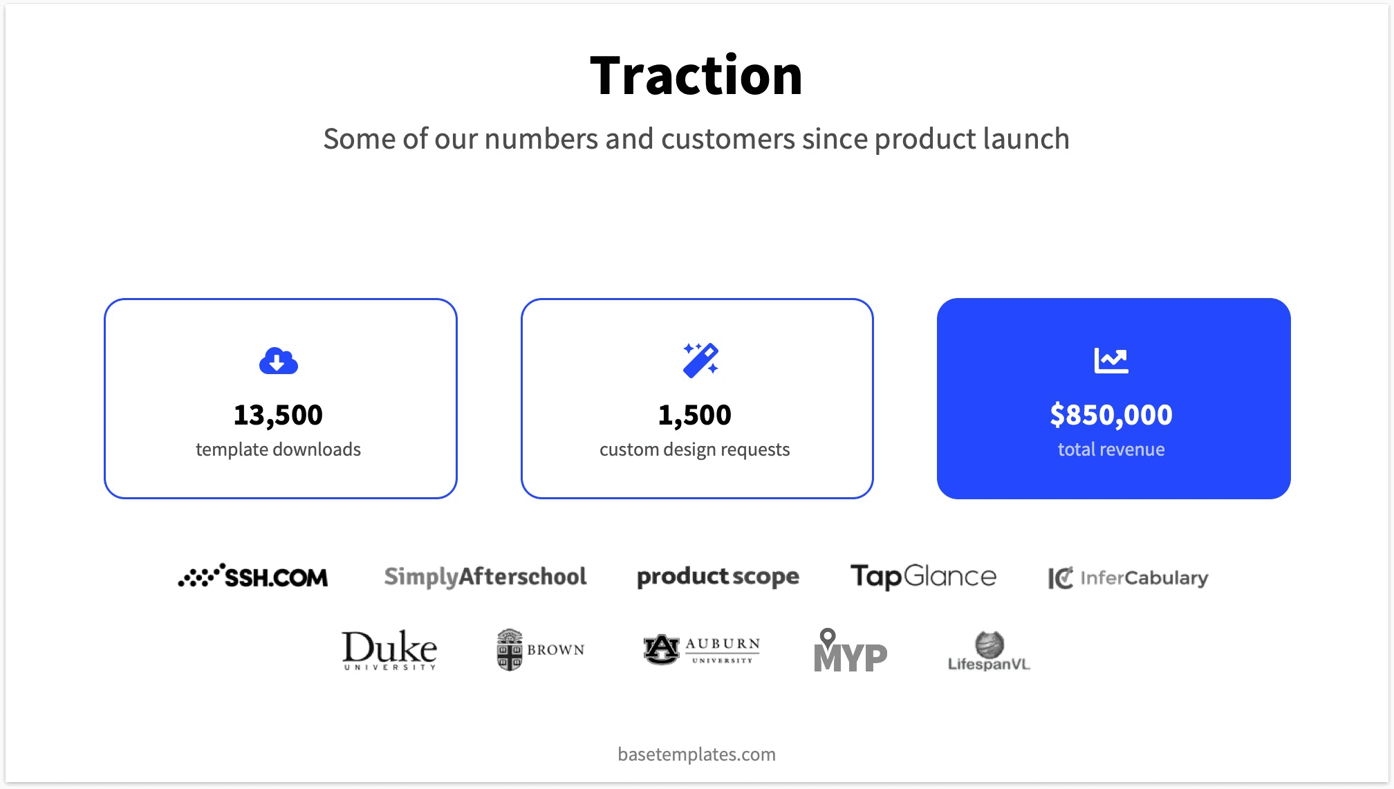 Traction slide including three key facts and a showcase of already established partnerships