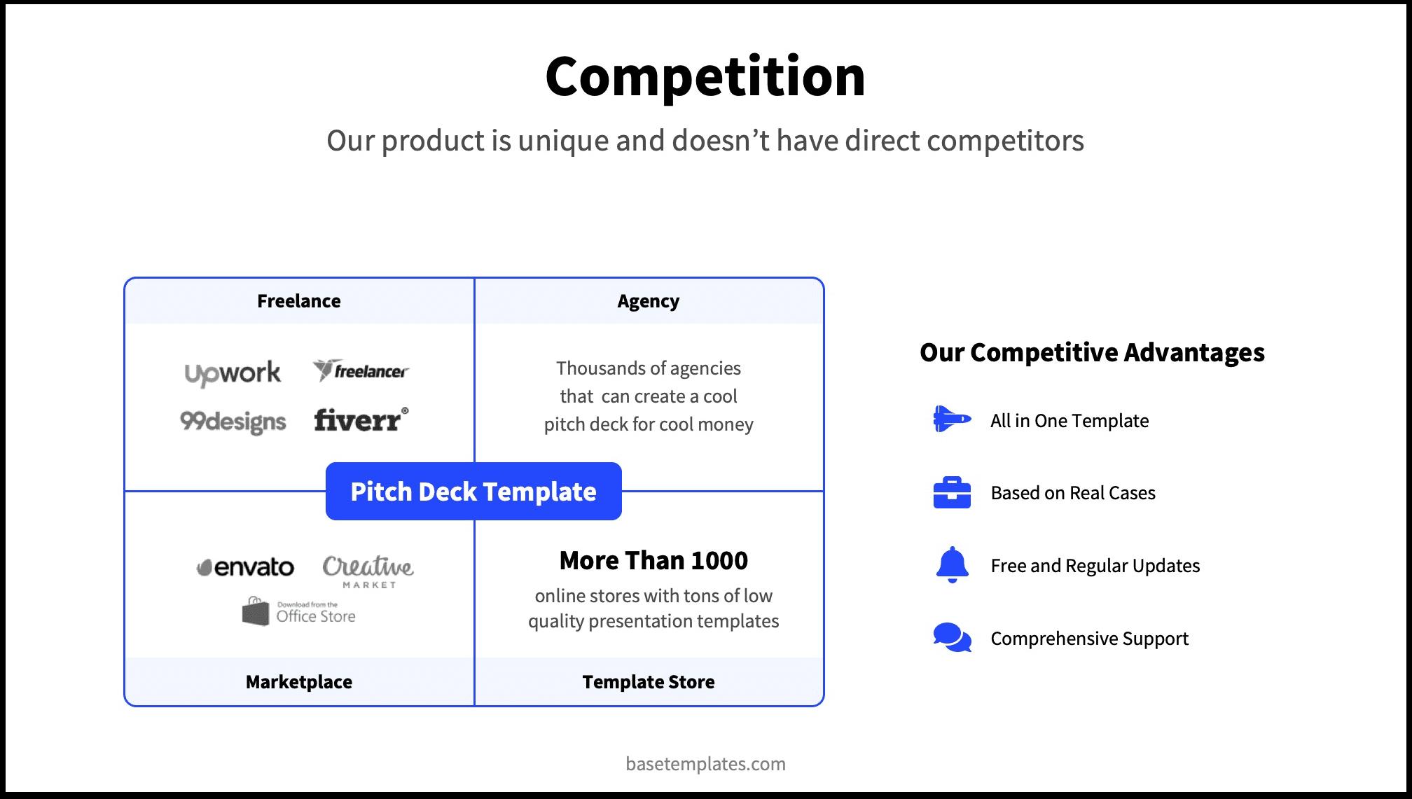 A venn diagram like competition slide in blue design