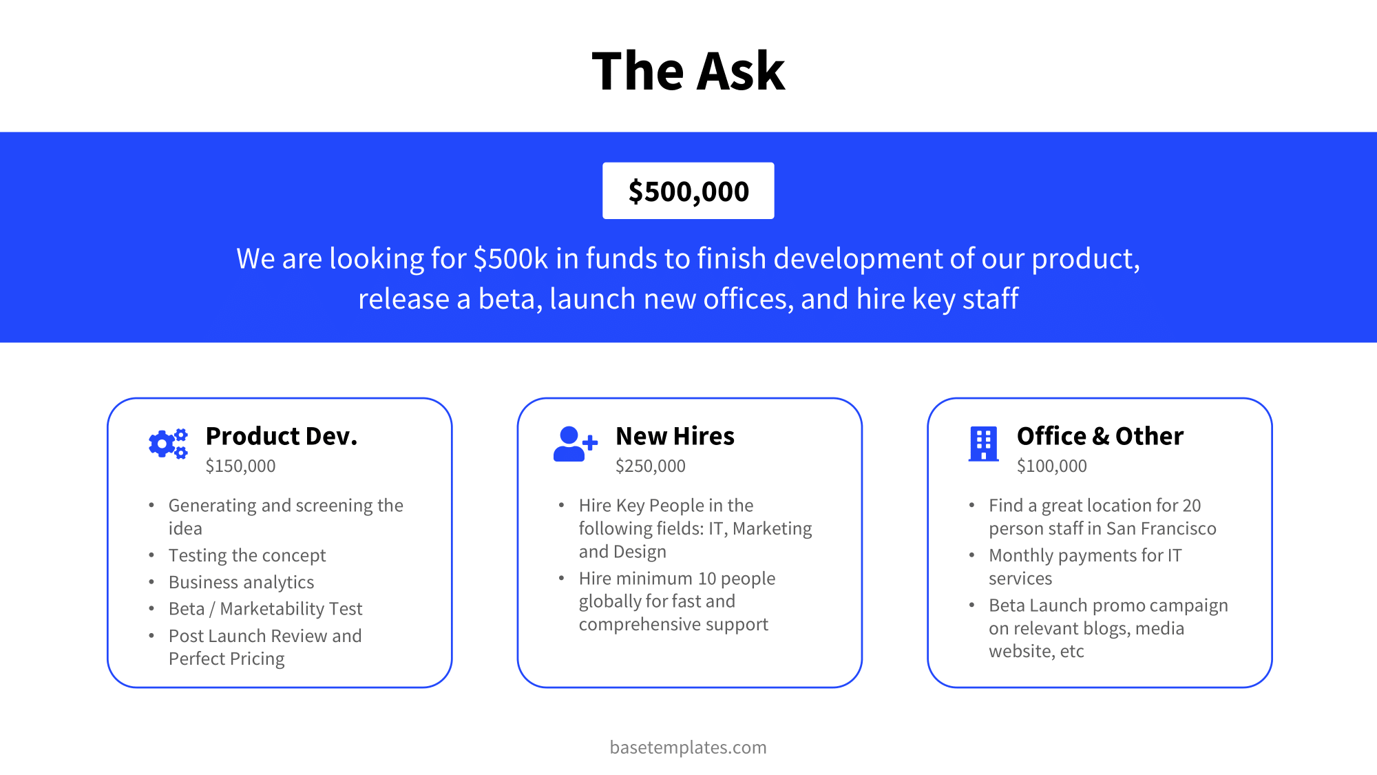 The ask slide in blue clean design