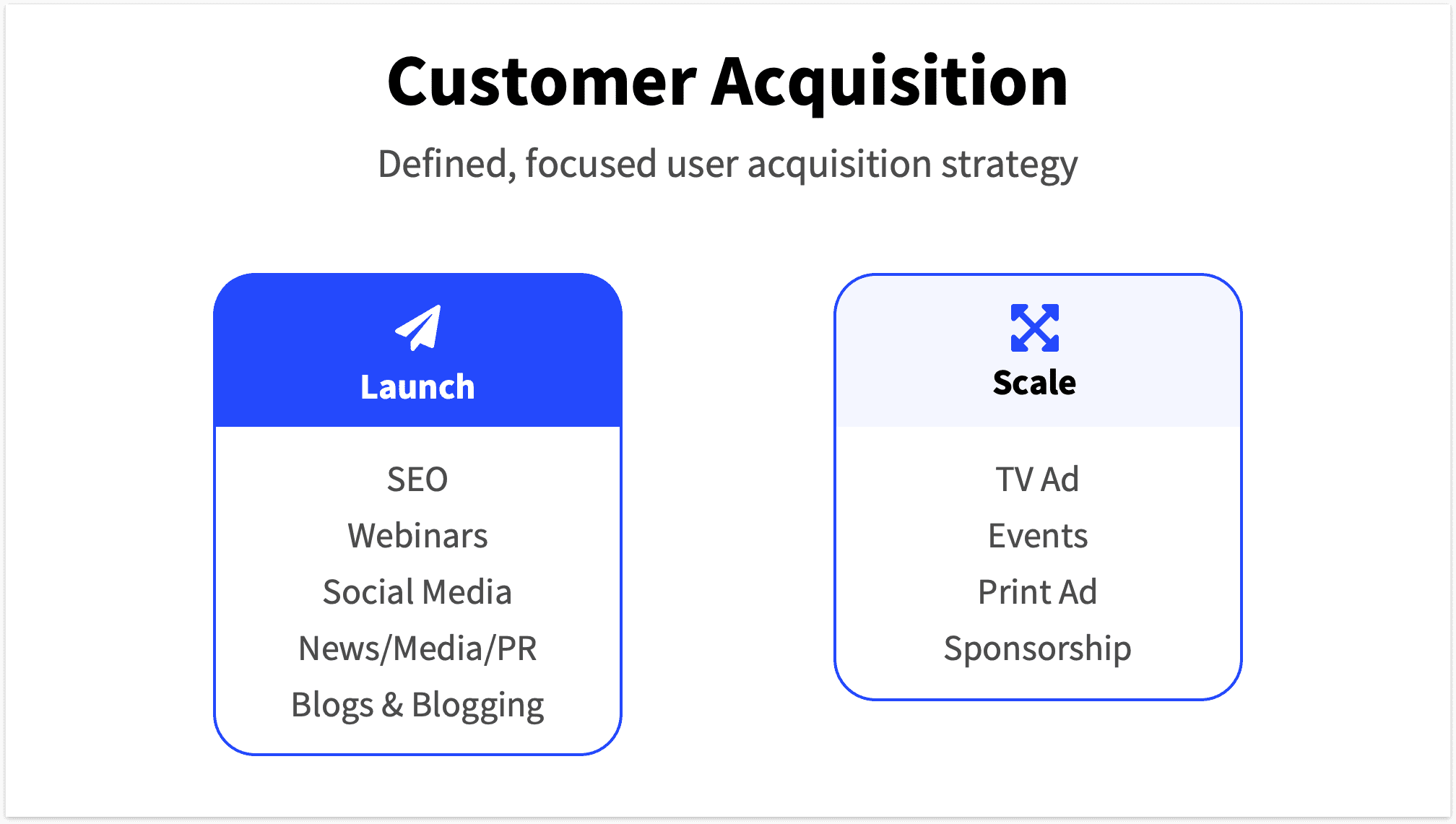 Customer acquisition slide launch and scale design