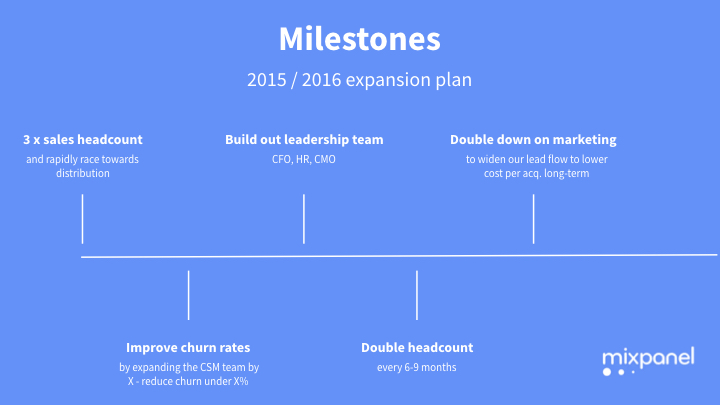 Example milestones slide of Mixpanel in corporate design