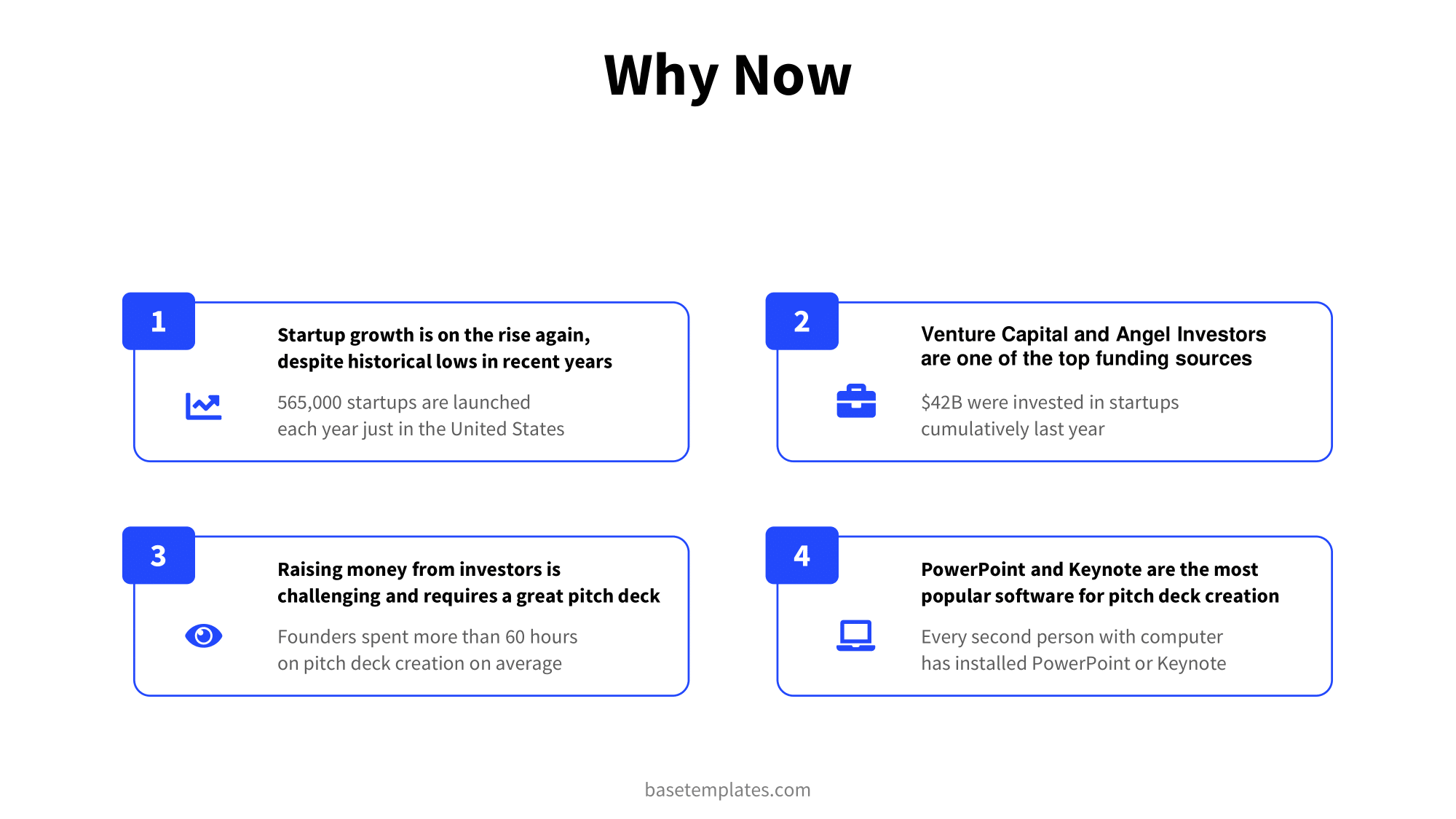 Why now slide with four arguments, why it is the best time to start the company now
