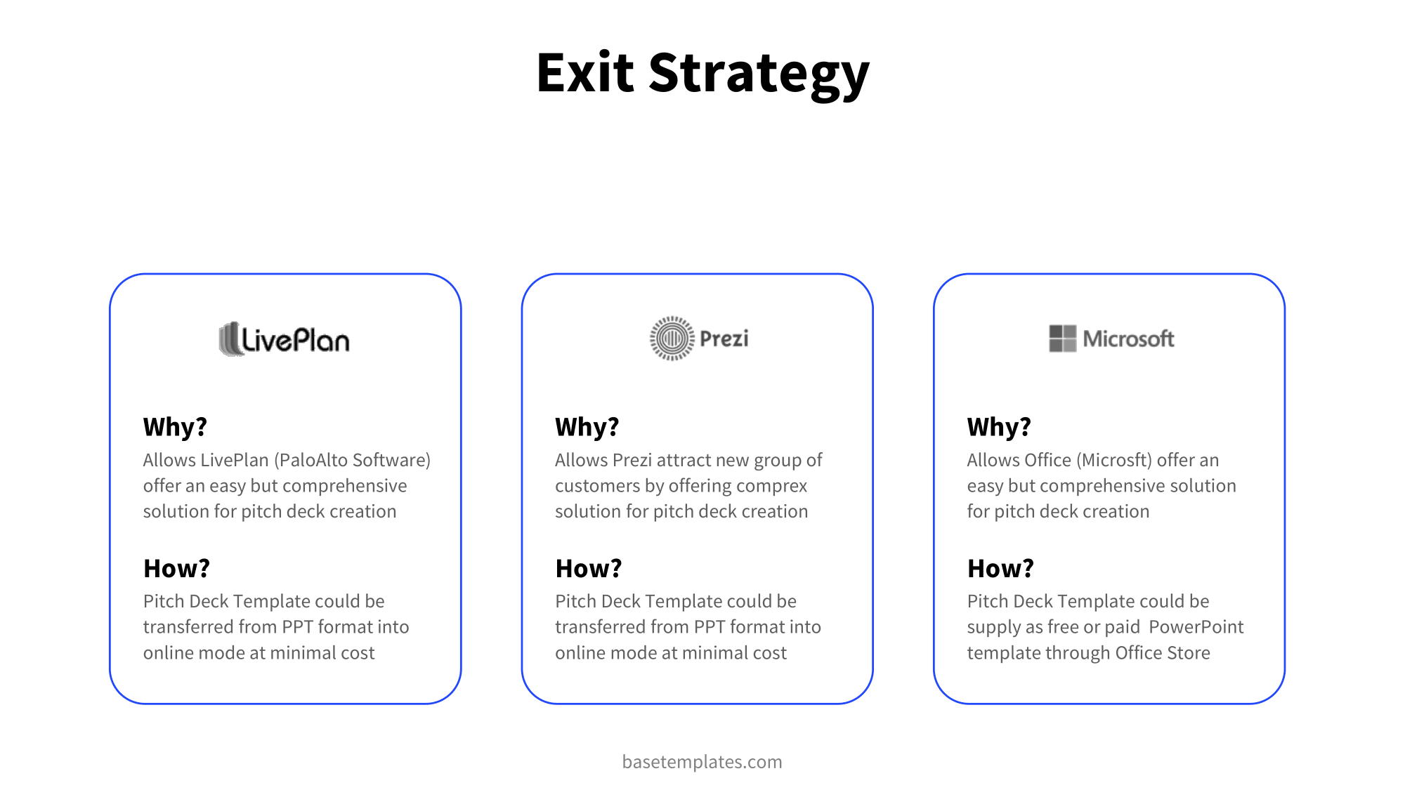 Exit strategy slide three buyers with argument why they will be likely to buy your company at some point in time.