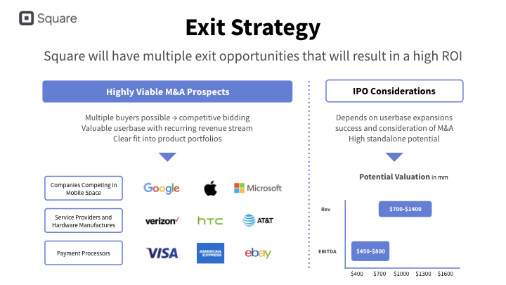 Square exit slide example in blue design and information about potential buyers