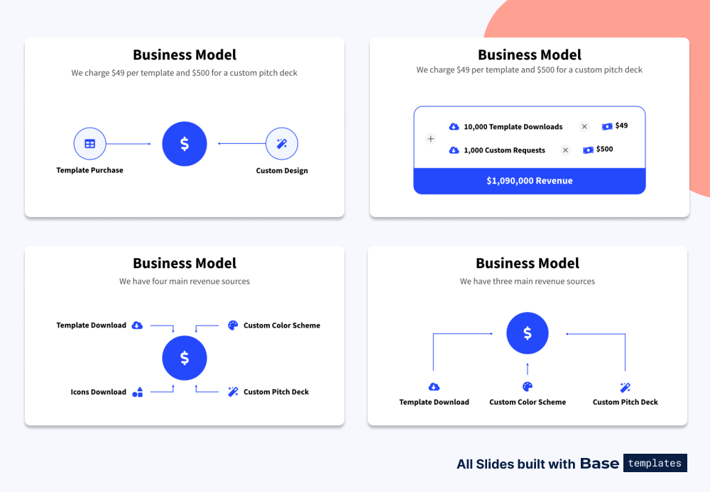 Example Designs of Business Model Slide in Pitch Deck