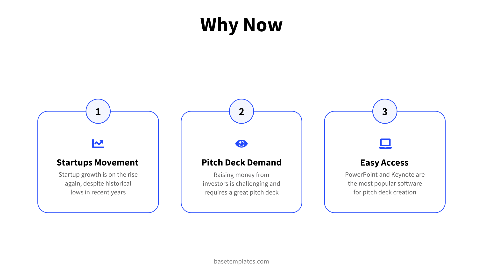 A clean version of the why now slide in blue design