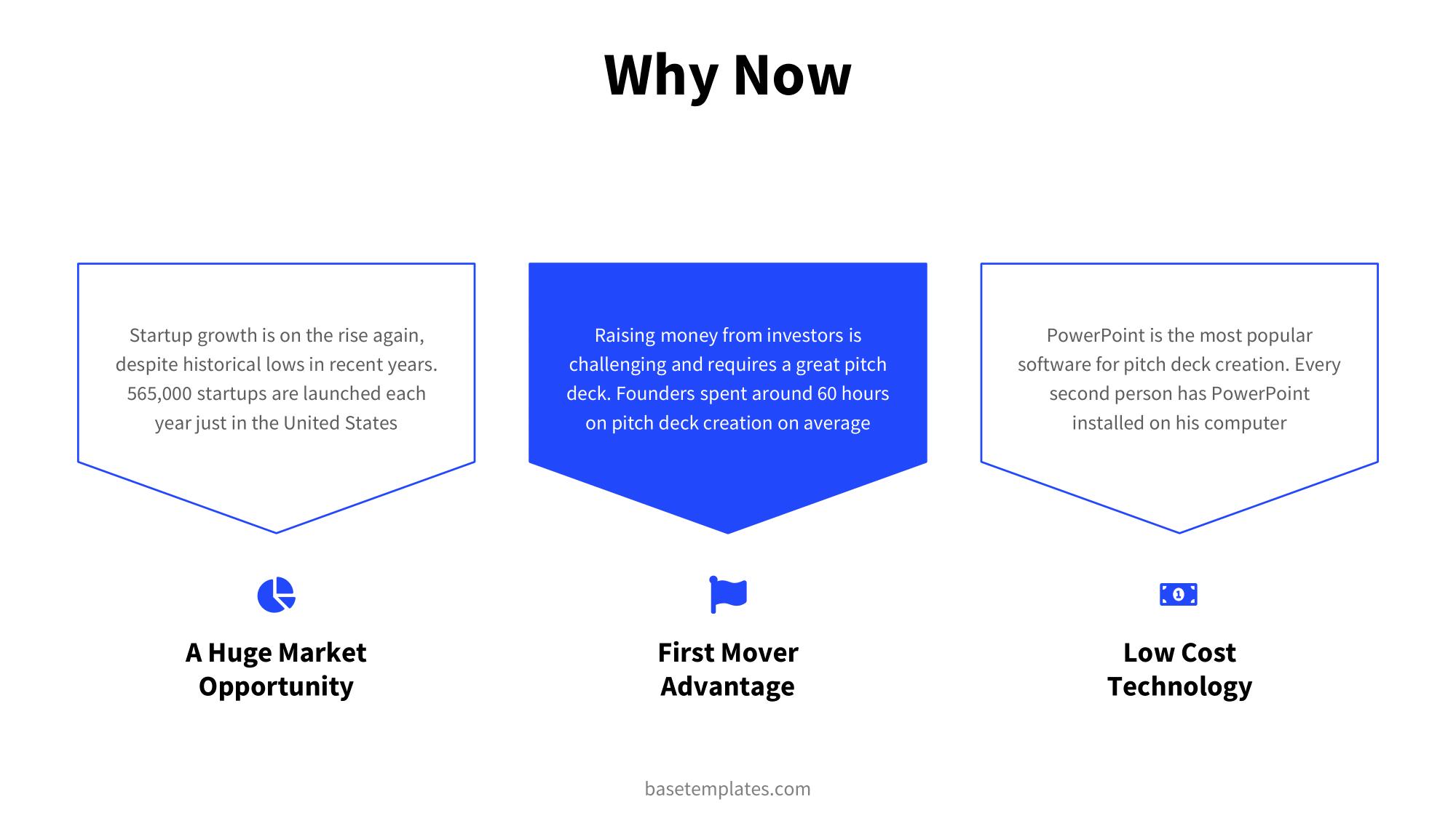 Three main arguments why now slide design