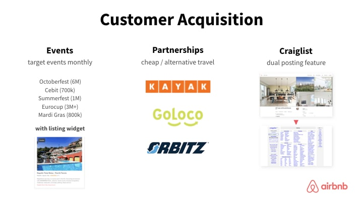 AirBnB customer acqusition slide redesign