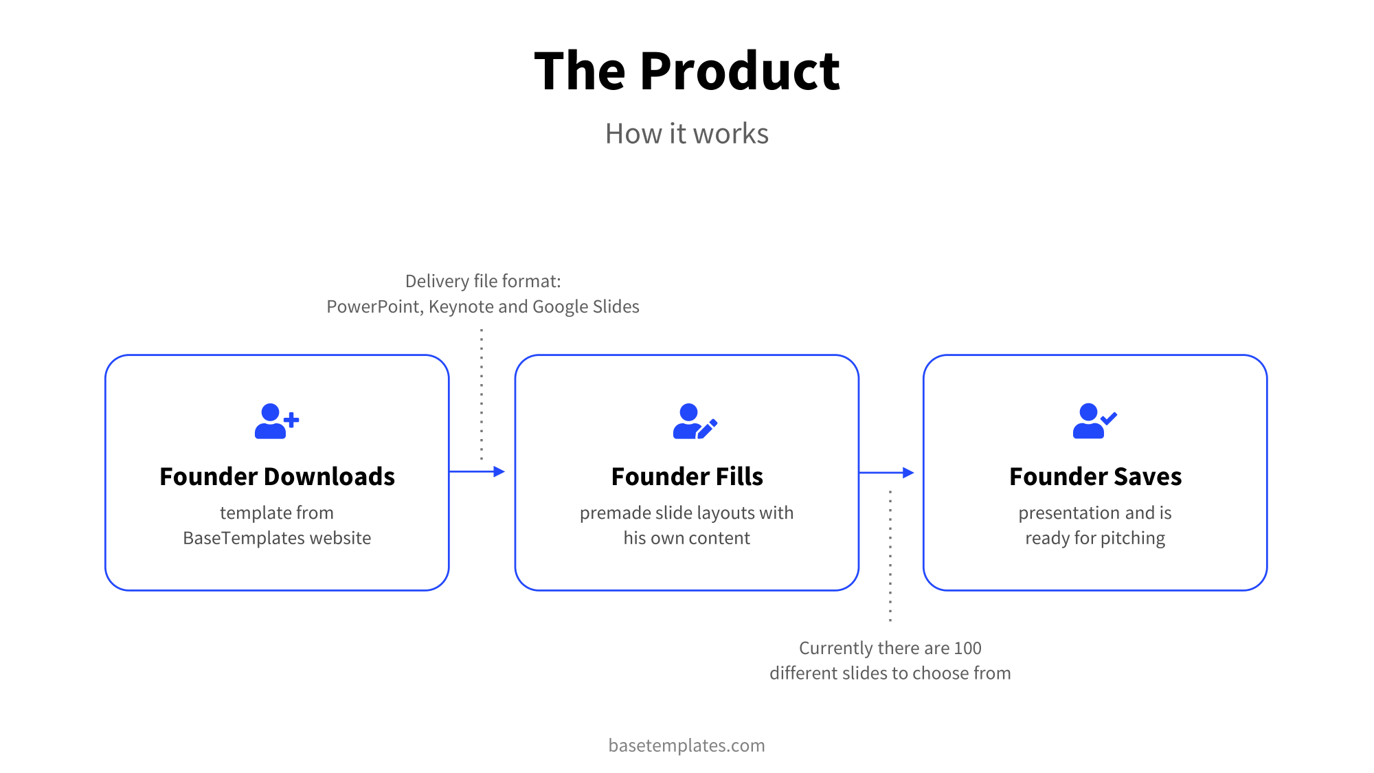 Product Slide without mockup in clean blue design