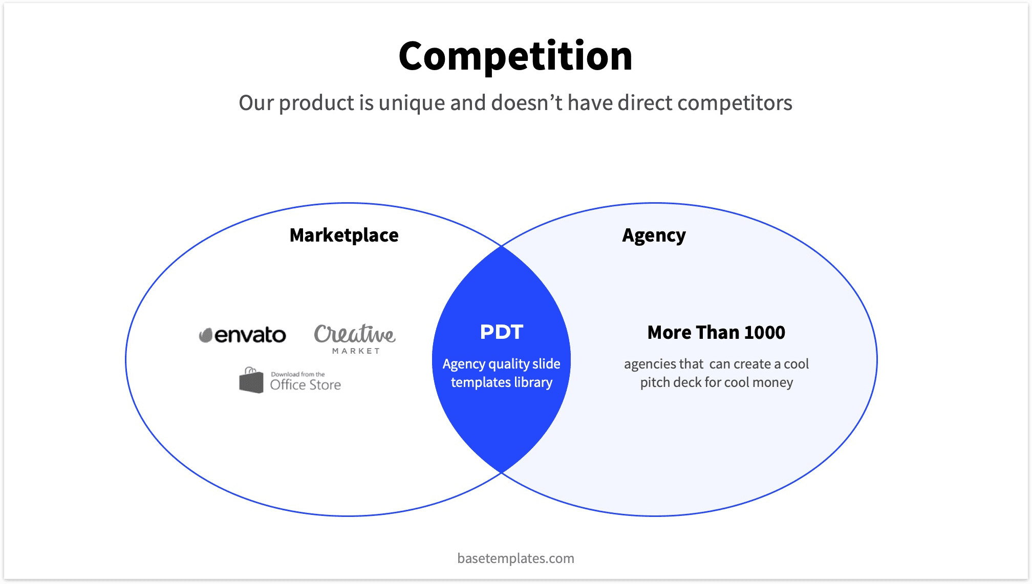 Clean blue design competition slide in venn style