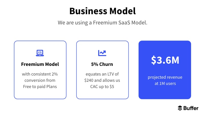 Buffer business model slide redesign in blue and three streams of revenue