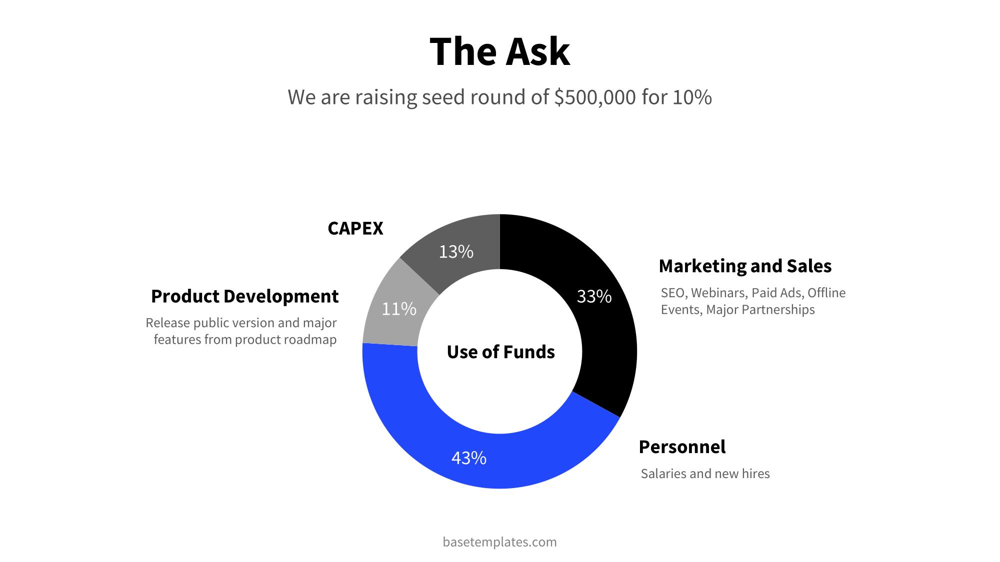 The ask slide in blue and black diagram design