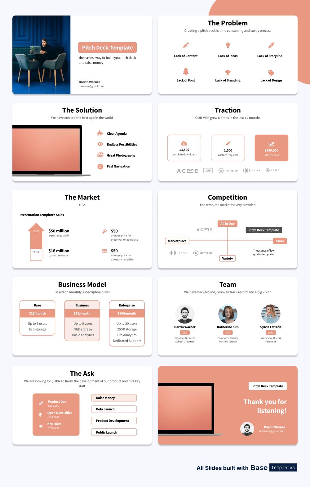 Set of AdTech Pitch Deck Slides