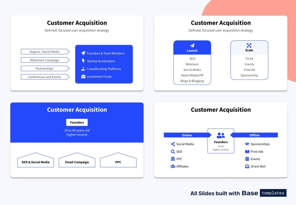 Pitch deck customer acquisition slide different designs