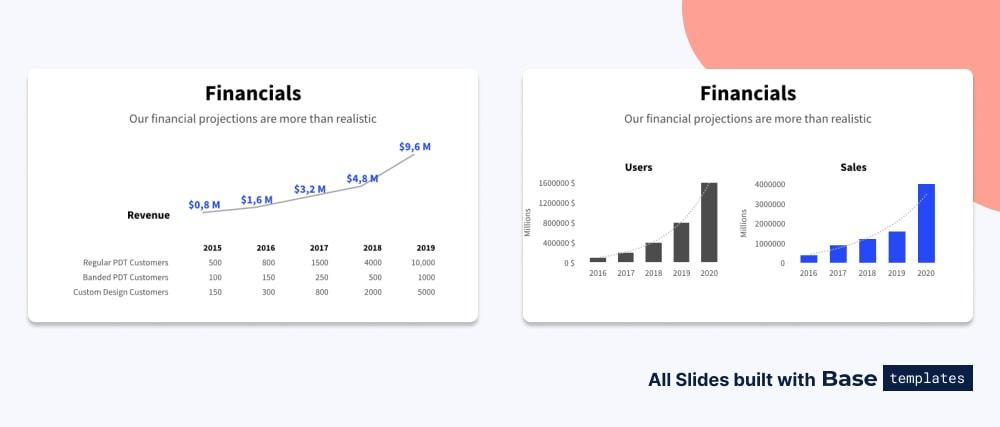 Pitch deck financial slide different designs