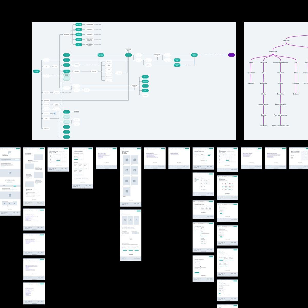 Extraits des user flows et des wireframes du site Web Journey