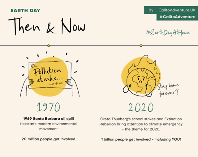 Earth Day - then and now - BLOG